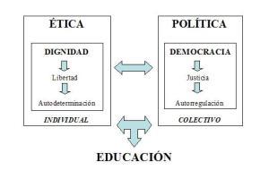 principios-pedagogicos-fernandez-balboa-2